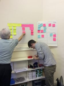 Mapping the old website using Post-its