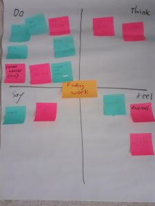 Our Me Map about finding work