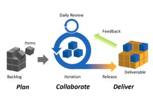 Agile_Project_Management-