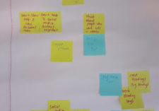 Mapping features by importance and difficulty of implementation.
